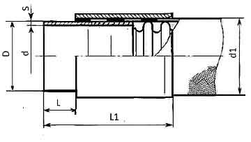 Металлорукав РМ055 под приварку