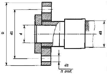 Металлорукав РМ057 фланцевое соединение